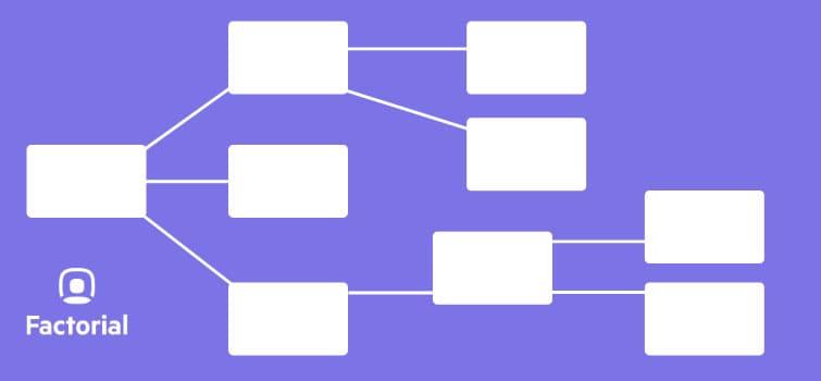 Horizontaal organogram Factorial