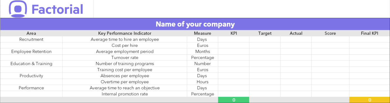 Factorial HR free KPIs Template